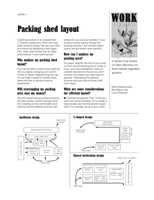 Work Efficiency Tip Sheet: Packing Shed Layout