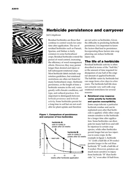 Herbicide Persistence and Carryover