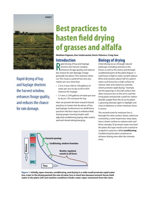 Best Practices to Hasten Field Drying of Grasses and Alfalfa