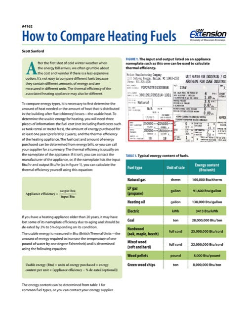 How to Compare Heating Fuels