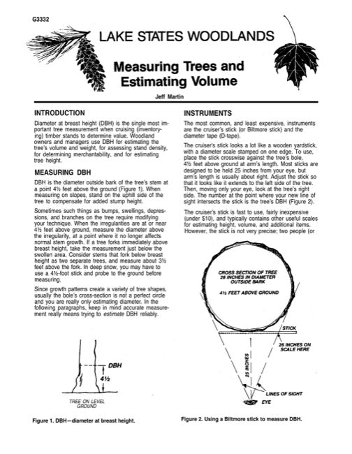 Measuring Trees and Estimating Volume