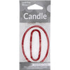 #0 Candle Party Supplies