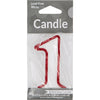 #1 Candle Party Supplies