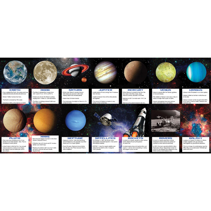 Space Blast Favor Fact Cards, 14 ct by Creative Converting