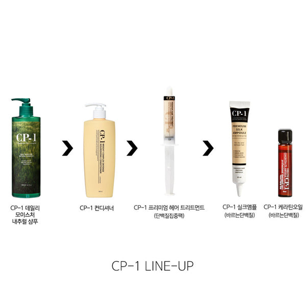 cp-1 products every day use natural