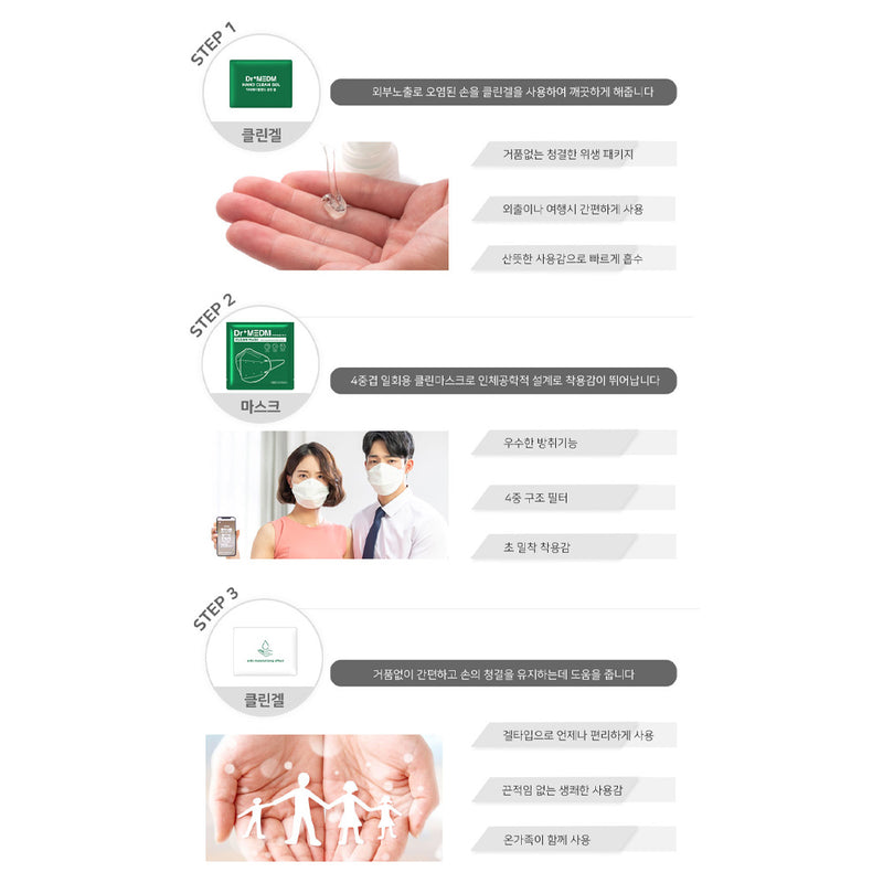 Dr+Medm Clean Protective 4 layers Mask 3 Step - Goryeo Cosmetics worldwide shop