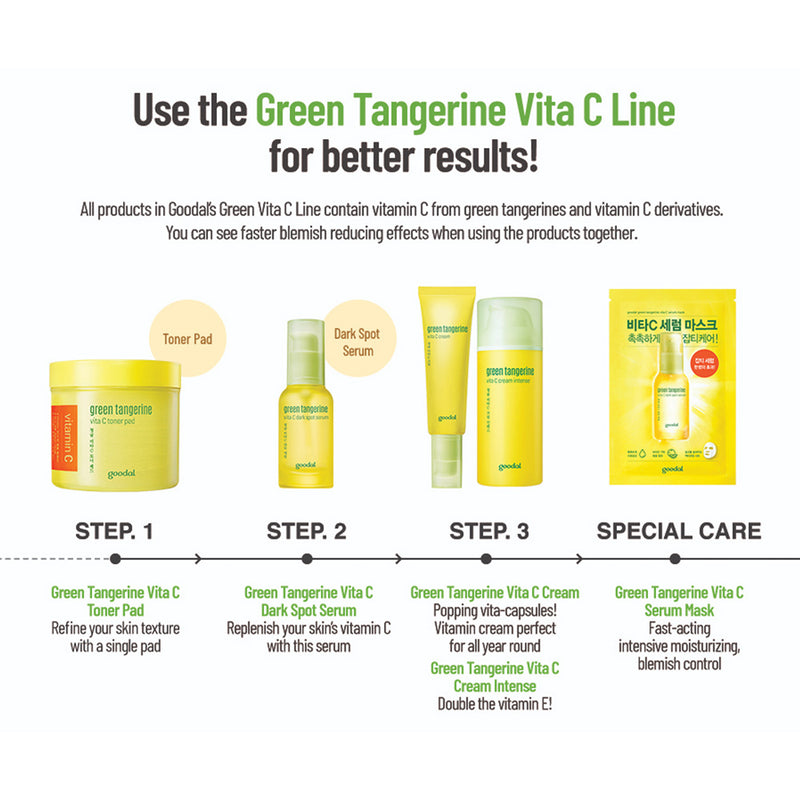 Goodal Green Tangerine Vita C Cream Intense Set - Goryeo Cosmetics worldwide shop
