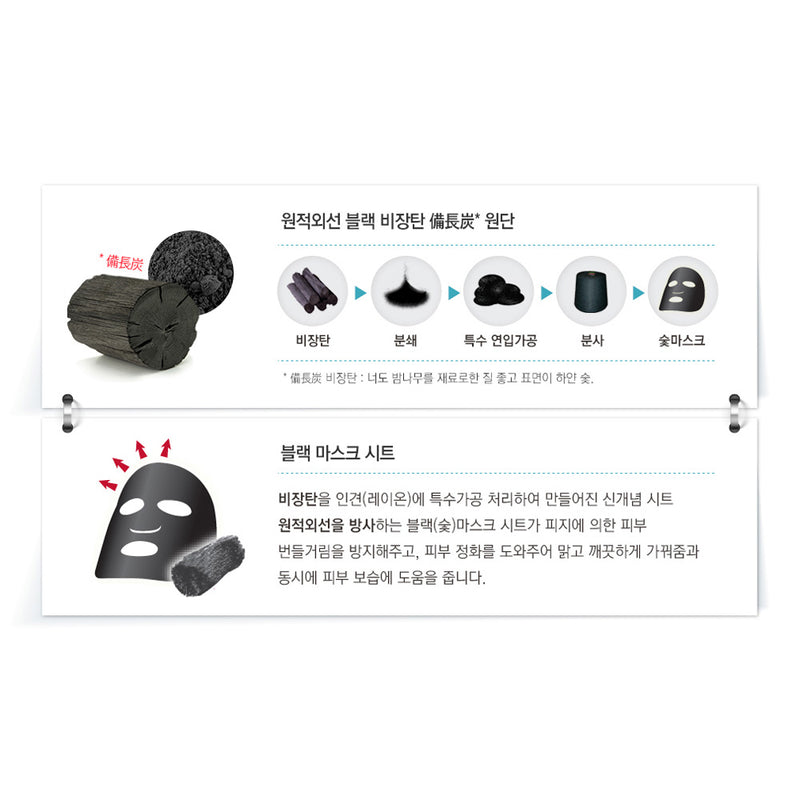 Mediheal H.D.P. PORE-STAMPING Charcoal-Mineral Mask - Goryeo Cosmetics worldwide shop