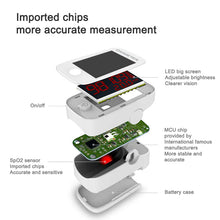 Load image into Gallery viewer, SPO2 Adult Fingertip Pulse Oximeter LED Approved For use within doctors surgery / home use