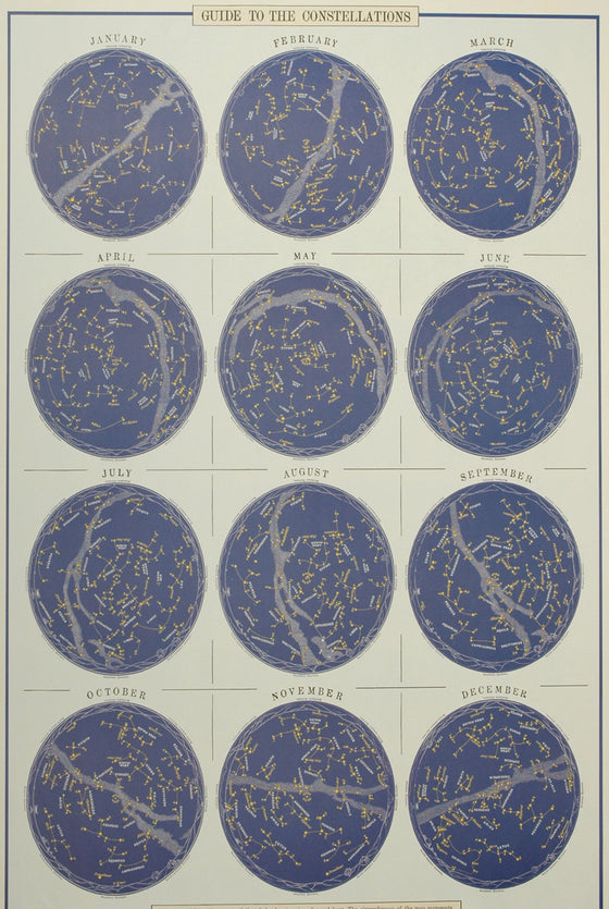 Florentine Print Guide to Constellations
