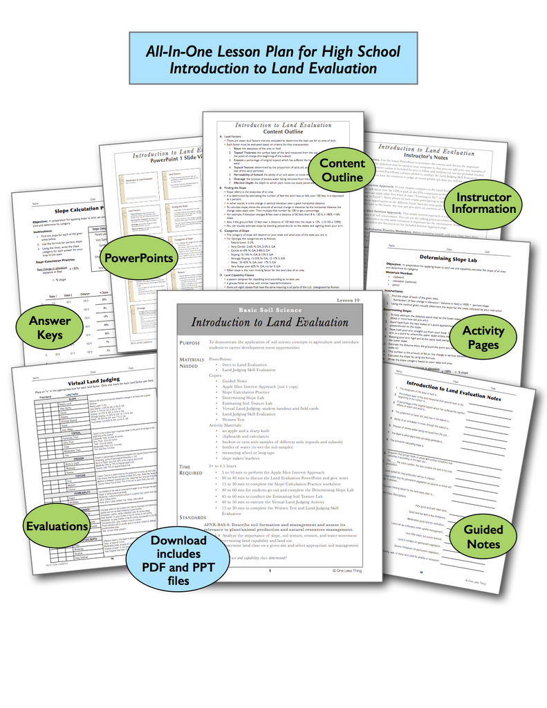 Land Evaluation Introduction High School, All-In-One Lesson Plan Download