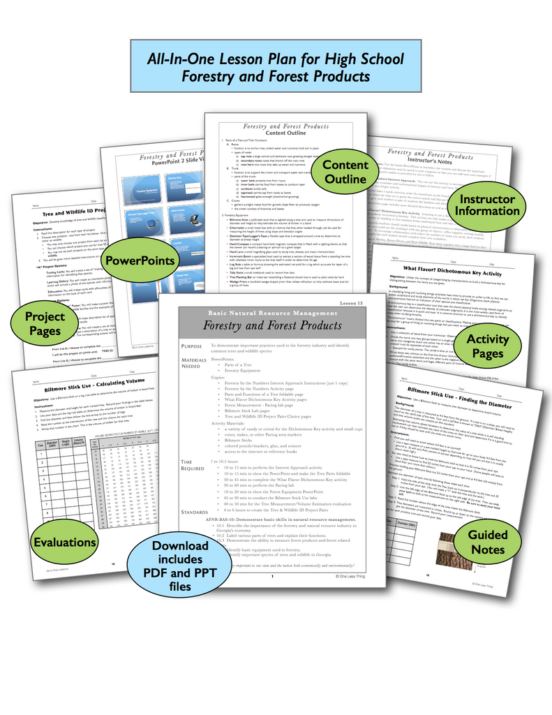 Forestry and Forest Products High School, All-In-One Lesson Plan Download