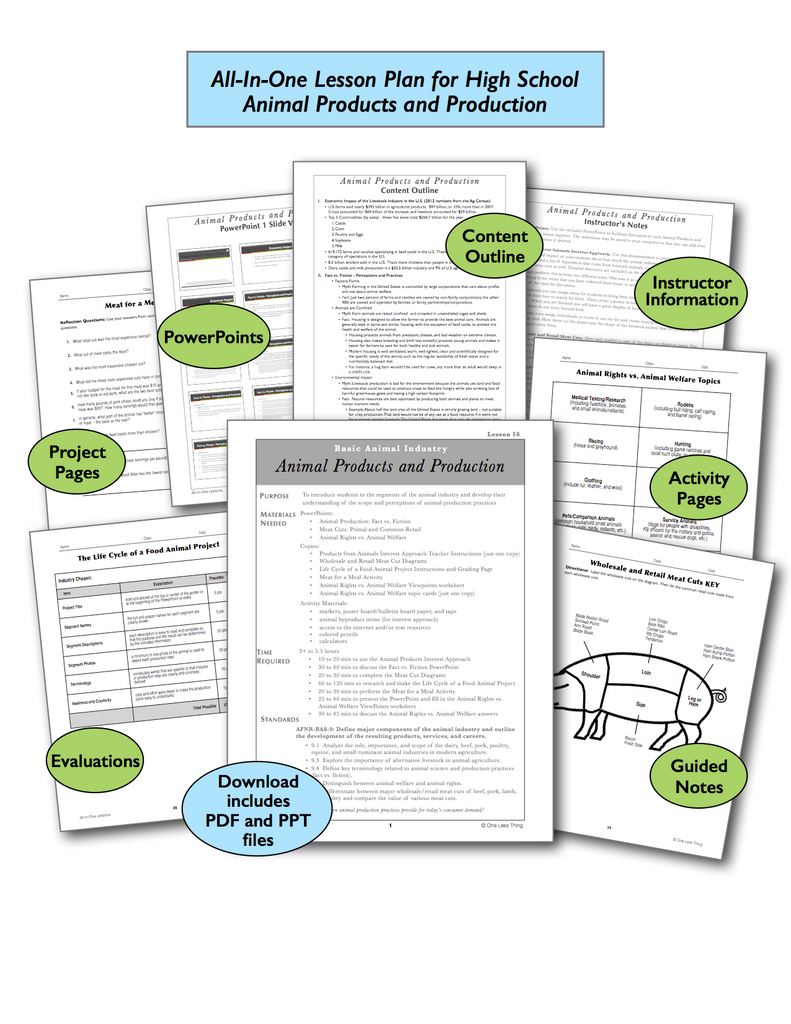 Animal Products and Production High School, All-In-One Lesson Plan Download