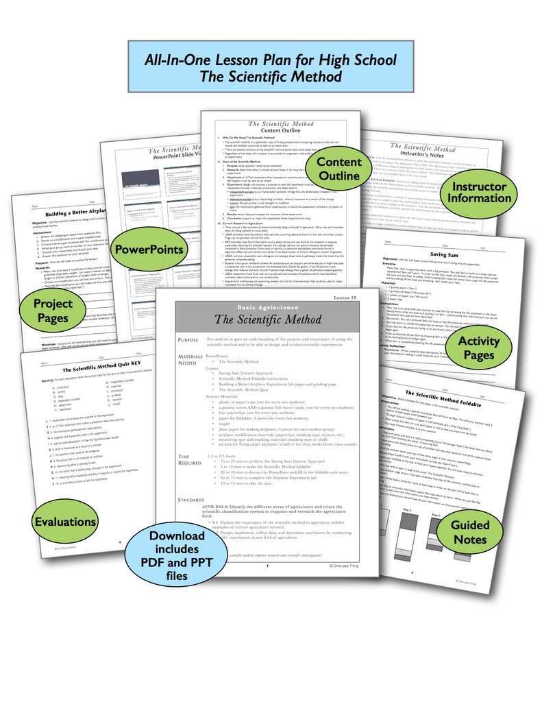 The Scientific Method High School, All-In-One Lesson Plan Download
