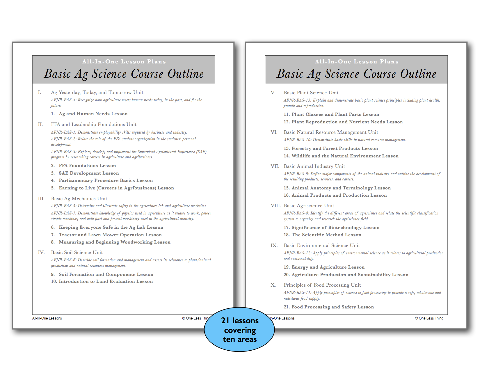 Basic Ag High School All In One Lesson Plans Download Only One