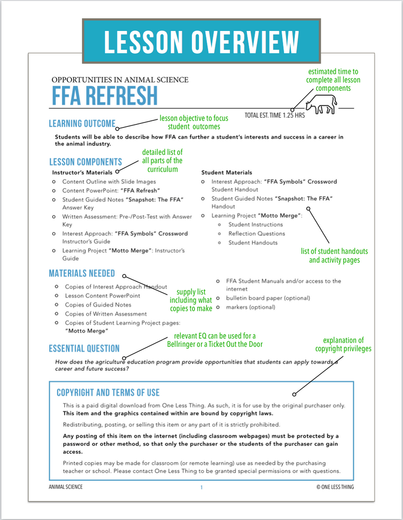 CCANS1.1 FFA Refresh, Animal Science Complete Curriculum