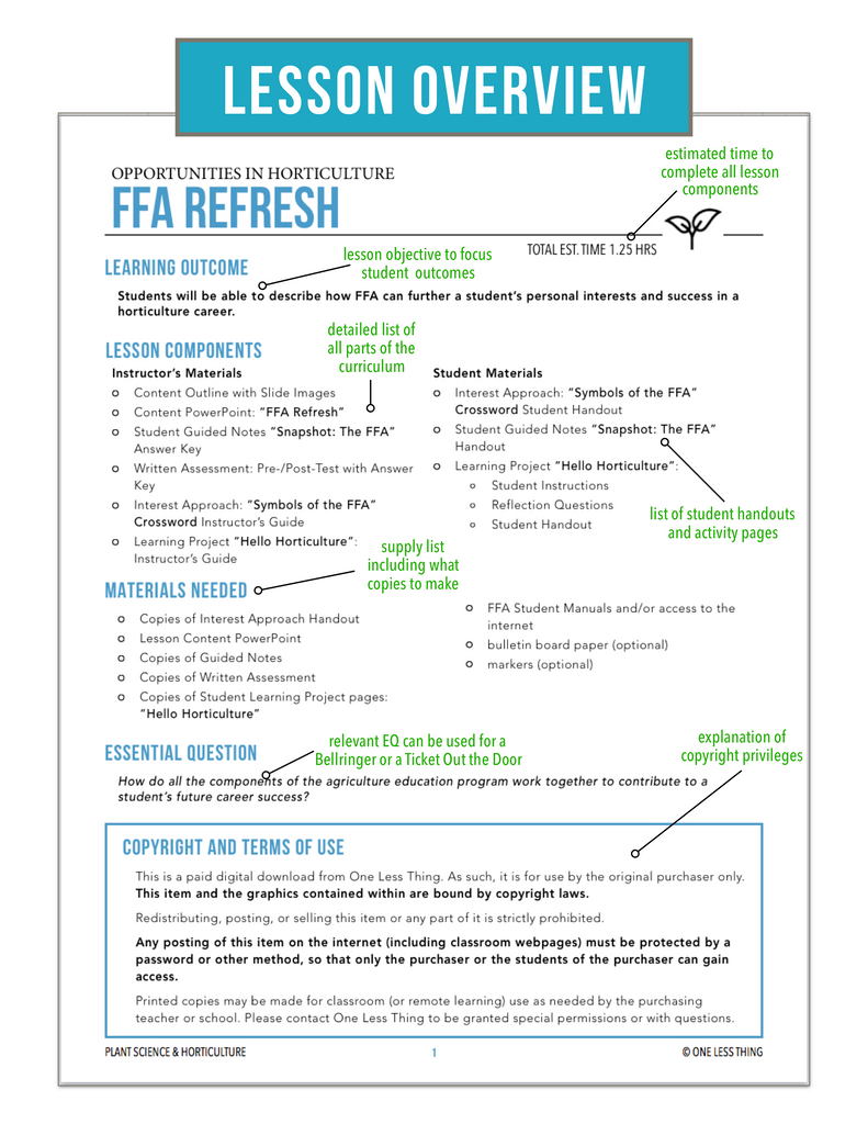 CCPLT1.1 FFA Refresh, Plant Science Complete Curriculum
