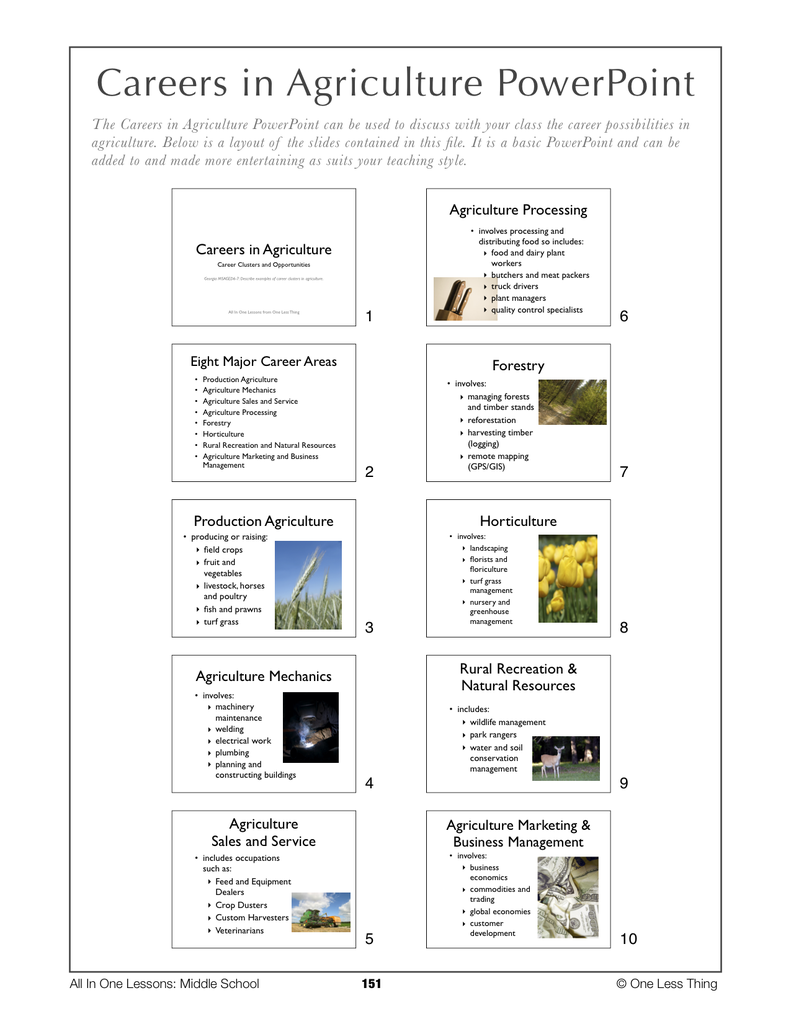 6-14 Careers in Ag, Lesson Plan Download