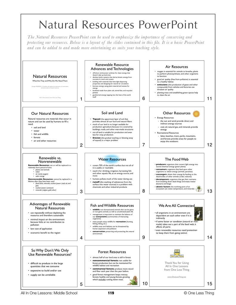 812 Natural Resources Lesson Plan Download One Less Thing – Natural Resources Worksheets