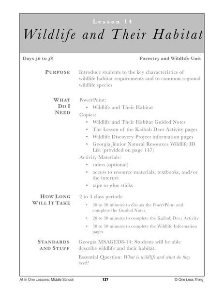 8-14 Wildlife and Their Habitat, Lesson Plan Download