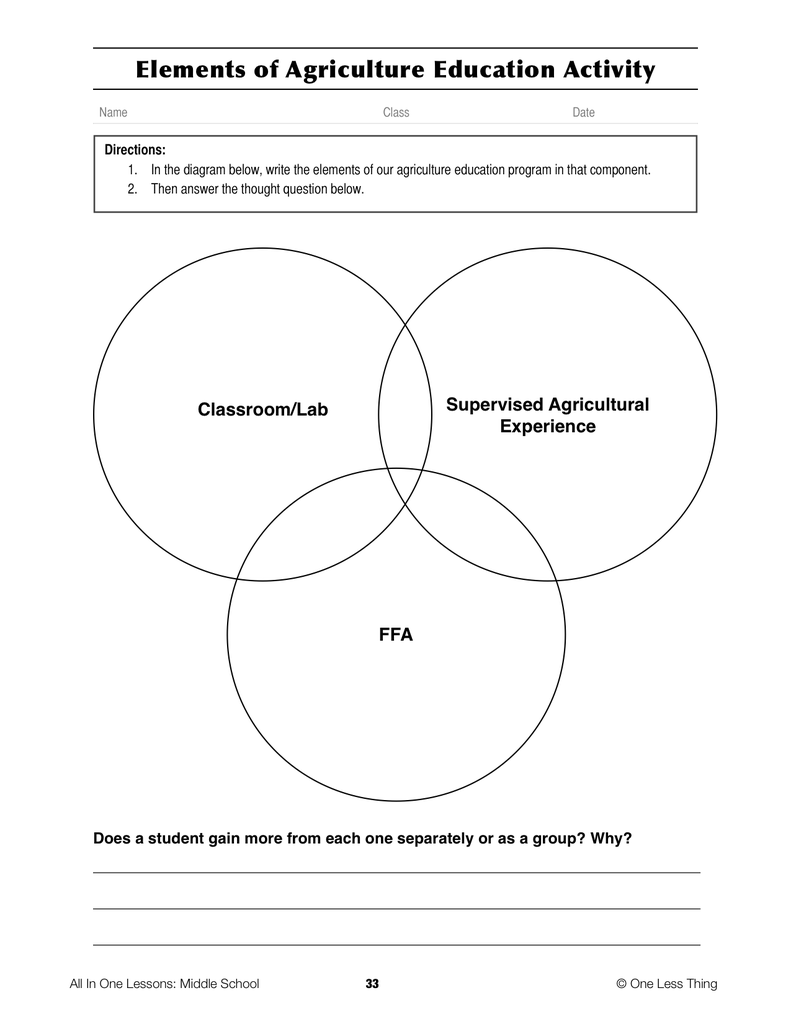 8-02 Purpose the FFA, Lesson Plan Download