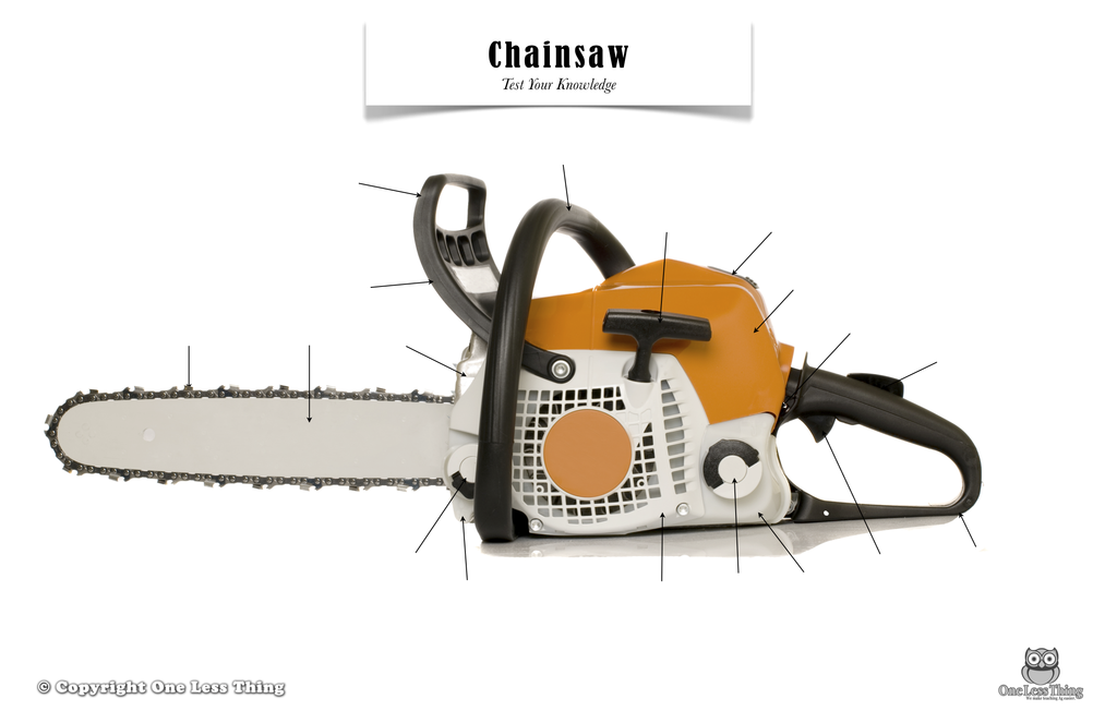 Chainsaw External Parts, Poster