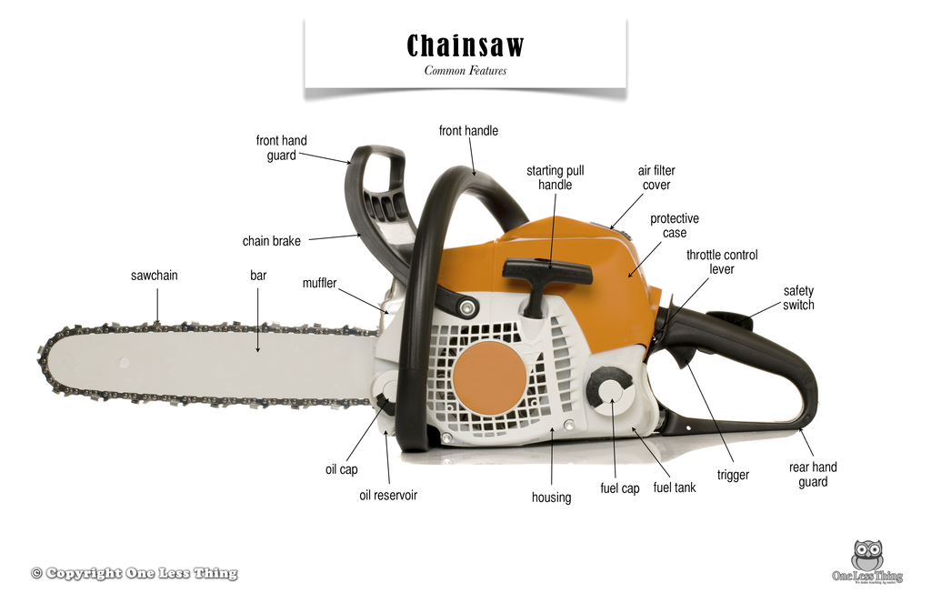 Husqvarna Chainsaw Parts Diagram