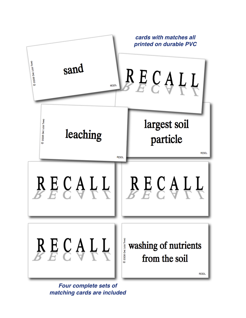 Soil Science, Recall