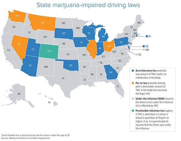 State DUI for pot