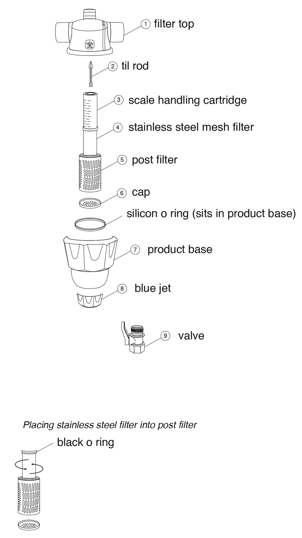 Hardless NG Lotus Water Filter Parts Diagram