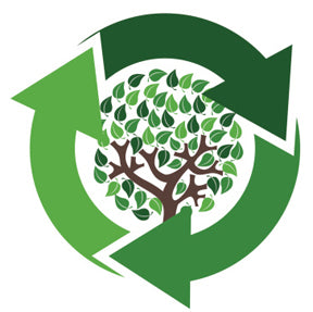 Sustainability image showing a tree in the center with green arrows going around the tree in a circle