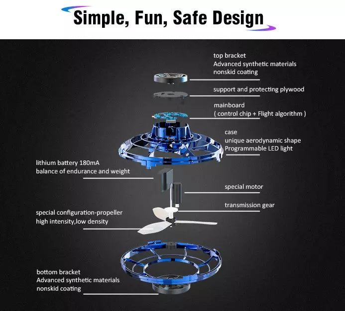 LED Mini UFO Drone - MannenDingen
