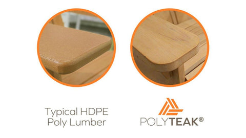 Best Material for Adirondack Chairs: PolyTEAK Poly Lumber