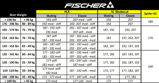 Fischer Race Stock Demo Twin Skin Race Classic Ski w/ Bindings N26717 - Idaho Mountain Touring