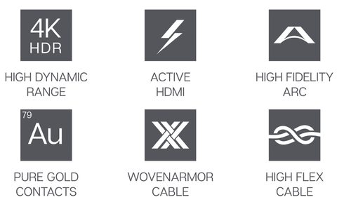 Austere 4K HDMI Icons