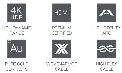 Austere 4K HDMI Cable Icons