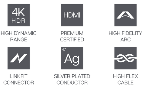 Austere V Series 4K HDMI Features