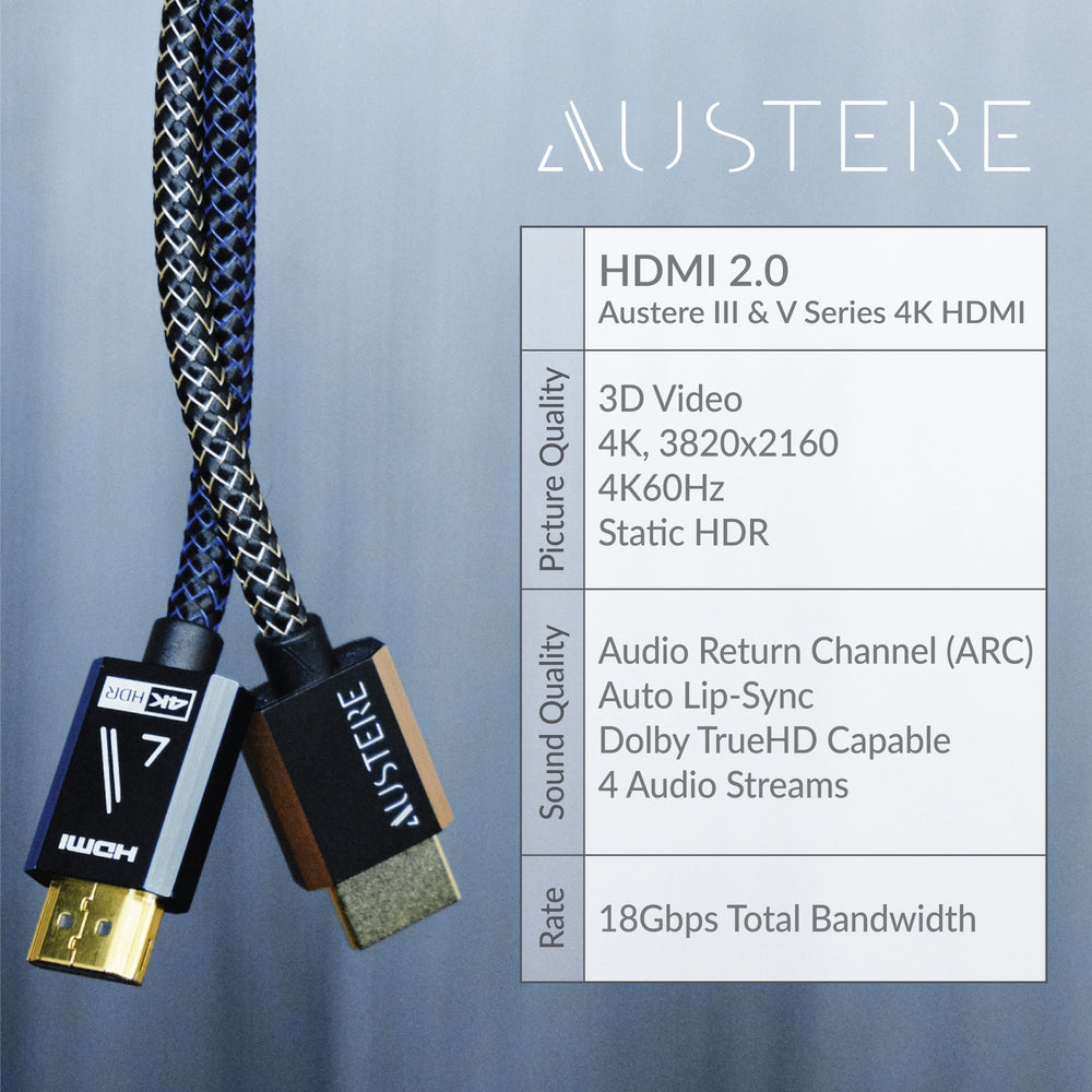 HDMI 2.0 Spec - Austere V Series HDMI