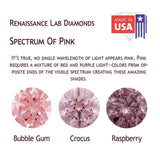 Synthetic Diamonds That Are Perfect For Rings, #930010424 Round, 0.57 Ct, Bubble Gum Color, Vs1 Clarity Loose Lab Grown Diamond Renaissance Diamonds