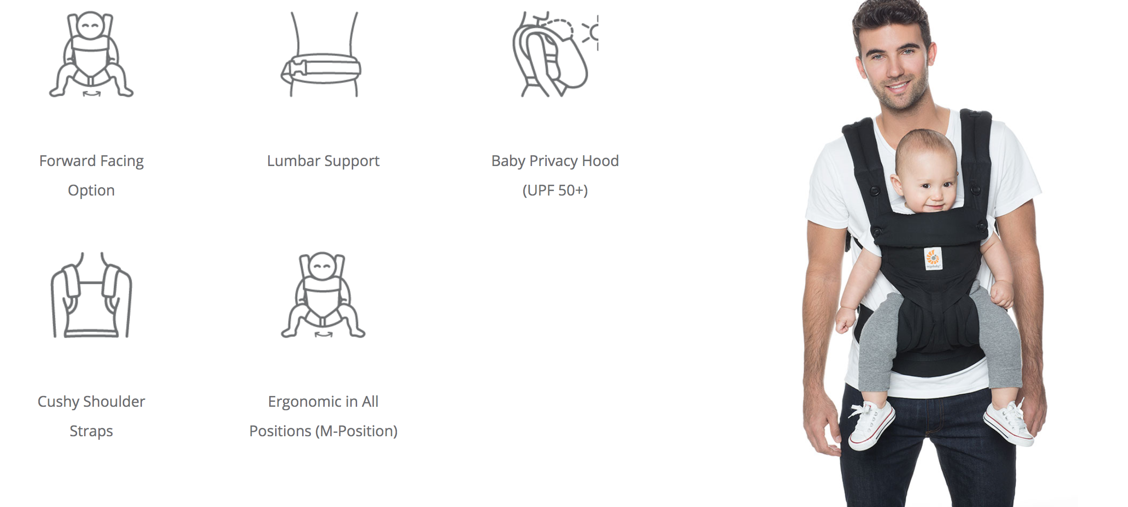 Ergobaby 360 Baby Carrier Features