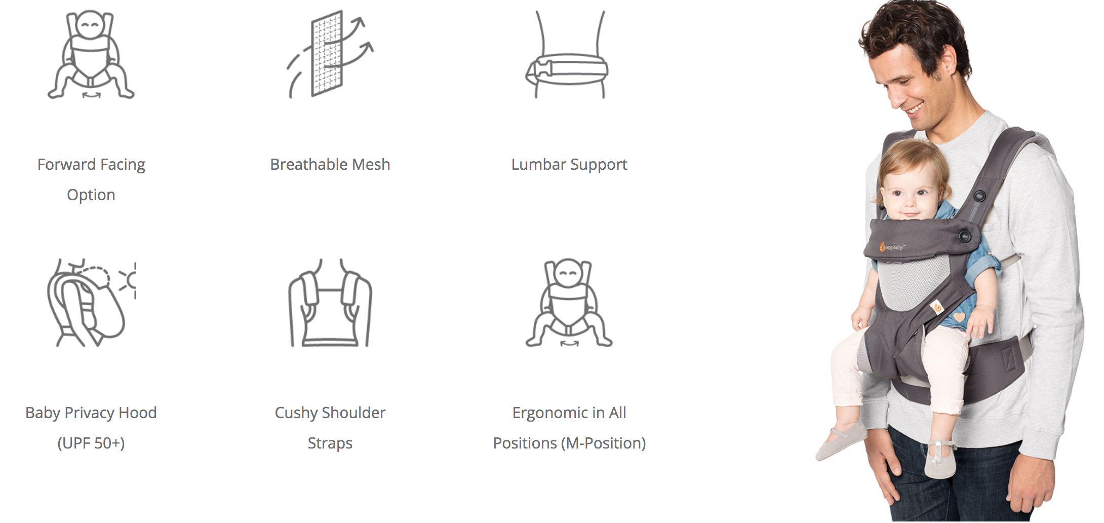Ergobaby 360 Cool Air Mesh Features