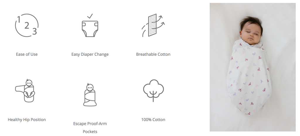 Ergobaby Swaddler Features
