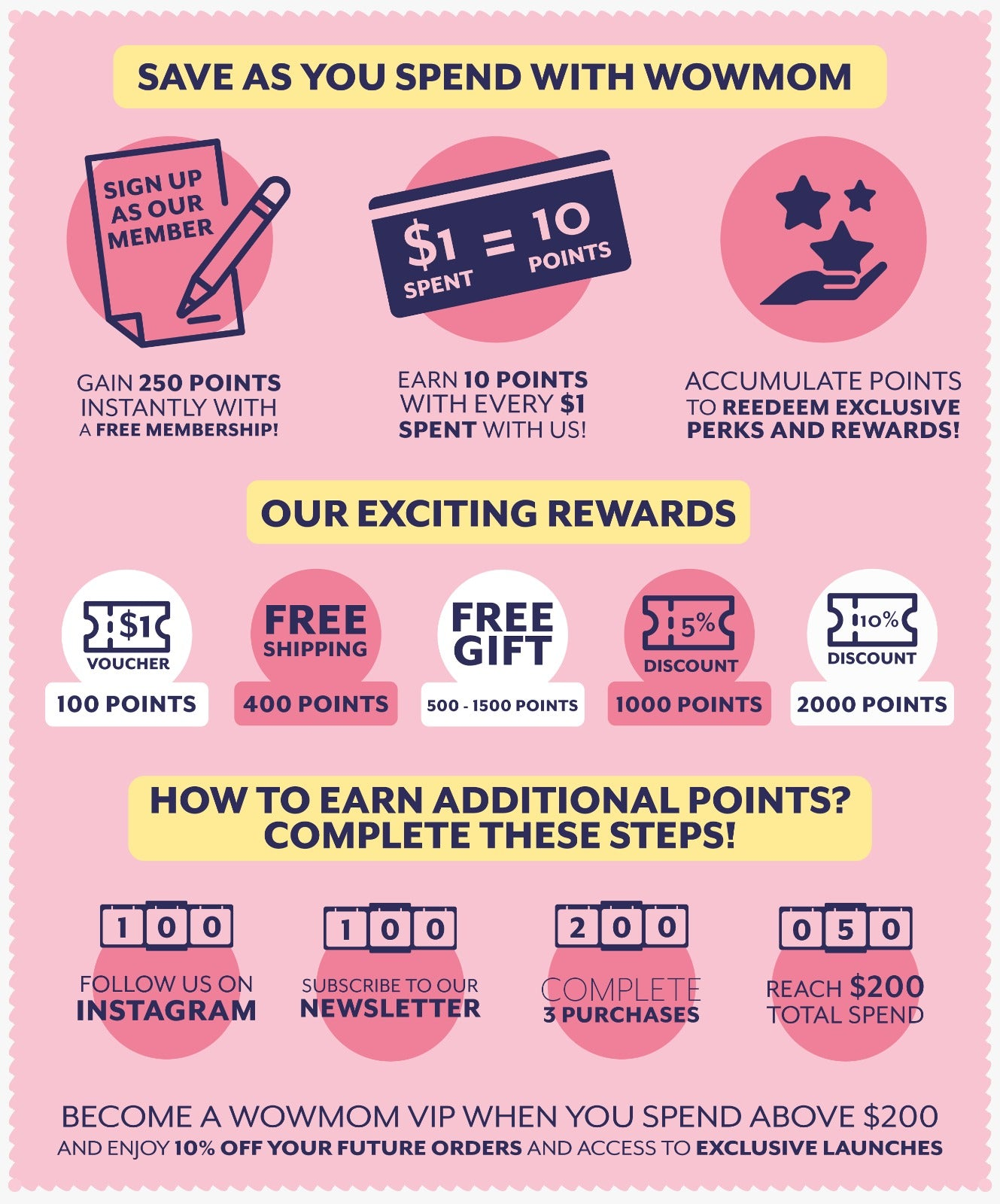 earn points as you shop with wowmom