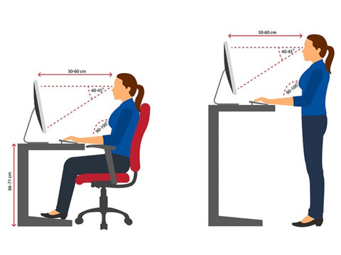 Infographic of ergonomics working