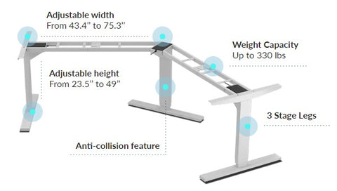 Diagram of a full breakdown of dimensions and capabilities of the V Ryzer standing desk