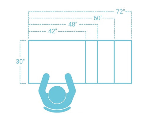 Comparison sizes of standing desk tabletops