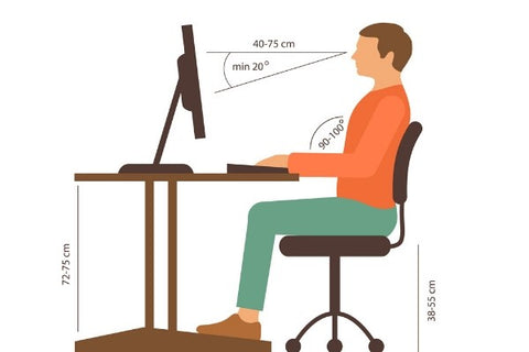 Instruction of properly sitting at a standing desk