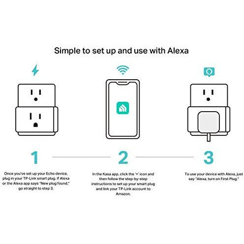 Kasa Smart Plug Mini, Smart Home Wifi Outlet Works with Alexa & Google Home, WiFi Simple Setup, No Hub Required – A Certified for Humans Device (HS105)