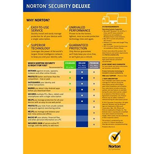 Symantec Norton Security Deluxe – 5 Devices – 1 Year Retail Box