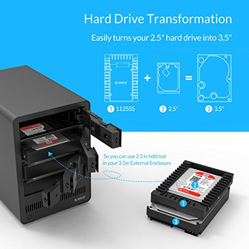 ORICO 2.5 SSD SATA to 3.5 Hard Drive Adapter Internal Drive Bay Converter Mounting Bracket Caddy Tray for 7/9.5/12.5mm 2.5 inch HDD/SSD w/SATA III Interface
